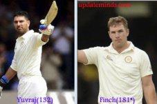 Yuvraj Century Goes In Vain As Finch Hits Near Double